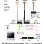 IW2MVI_Shack_Wiring_2014